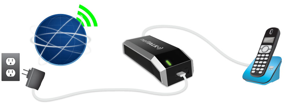 Connect WiFi DUO Wireless